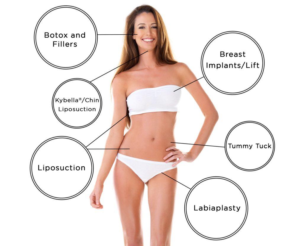 newport beach breast augmentation